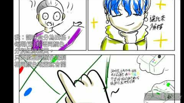 Embedded thumbnail for 調味盒